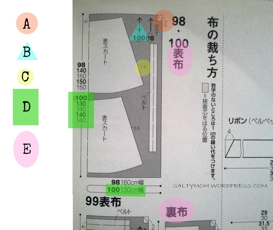 """How to """"Read"""" Japanese Sewing Patterns and a Bubble Skirt ..."""