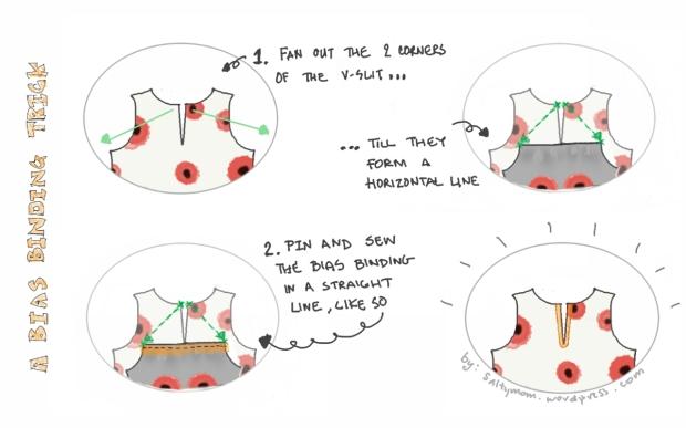 How to sew bias binding to slit v-neckline