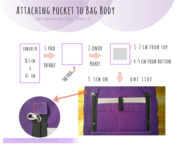 attaching pocket to bag body