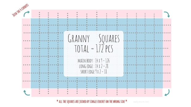 diy pattern layout for Granny Squares bag